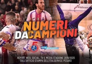 Numeri da Campioni per l'Italservice: 113 gol fatti e… 1 milione e mezzo di persone raggiunte su Facebook!